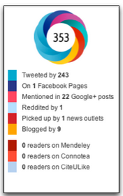 Altmetric Bookmarklet